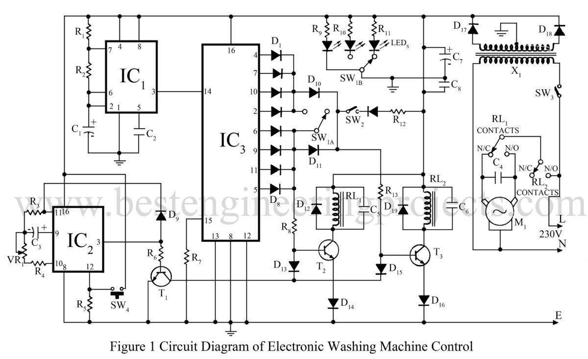 Wiring Diagram Of Washing Machine Bookingritzcarlton Info Washing Machine Motor Circuit Diagram Electric Washing Machine