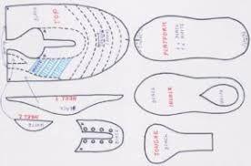 Картинки по запросу How To Make Fondant Soccer Shoes