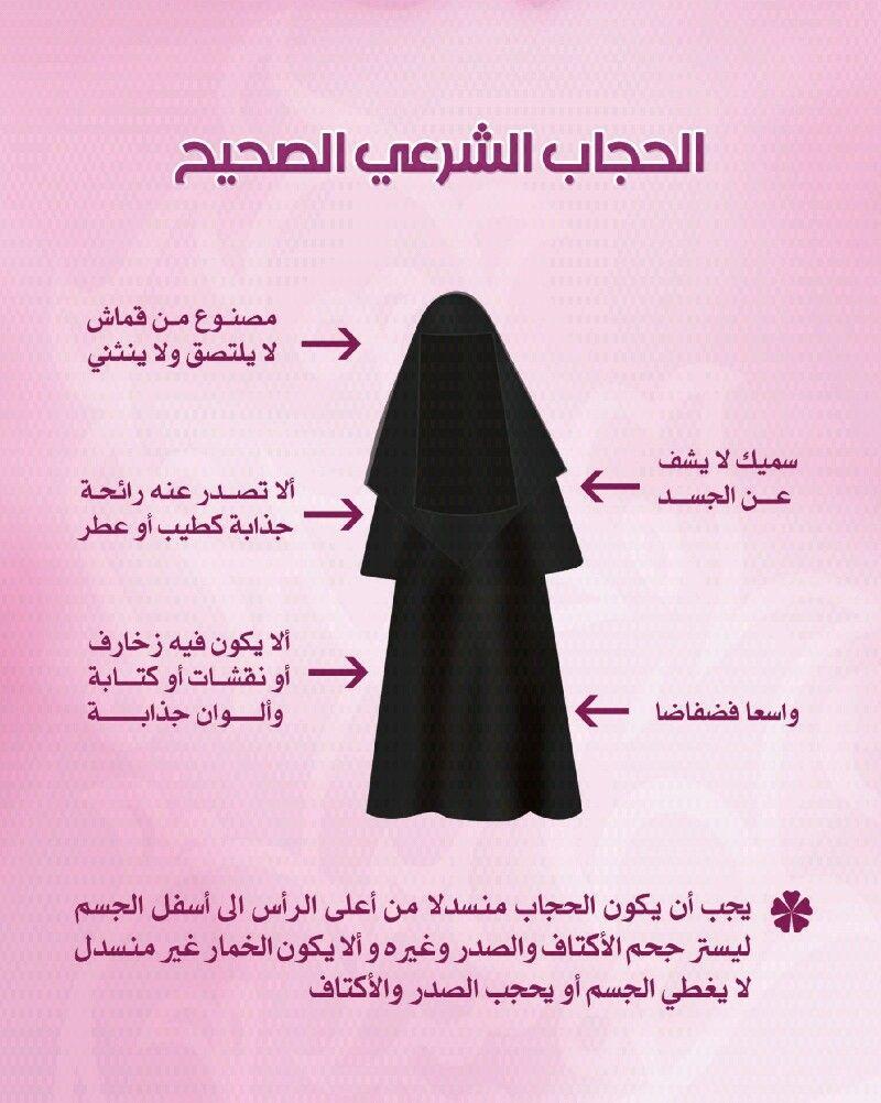 Pin By مرفأ العفاف On المرأة المسلمة Islam Women