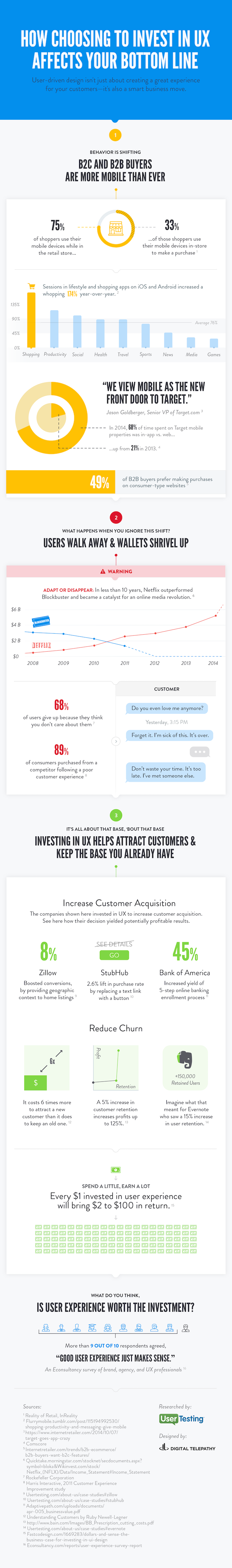 How Choosing To Invest in UX Affects Your Bottom Line #Infographic
