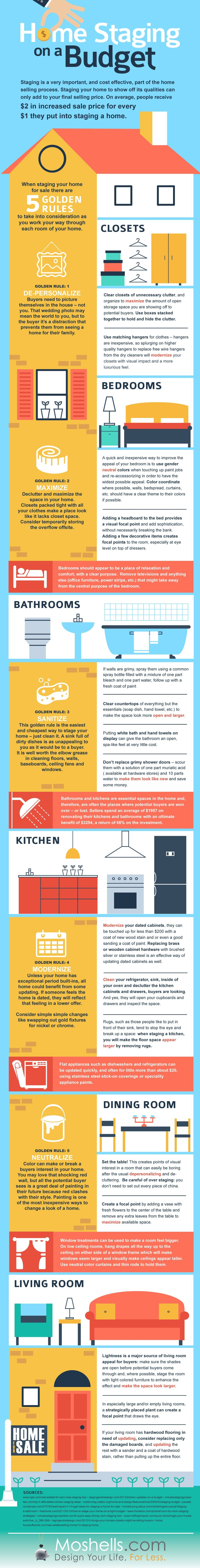 home staging on a budget infographic via inmannews. Black Bedroom Furniture Sets. Home Design Ideas