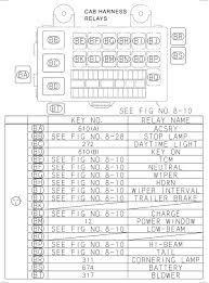 Isuzu Nqr Fuse Box Wiring Diagrams Data Base Fuse box