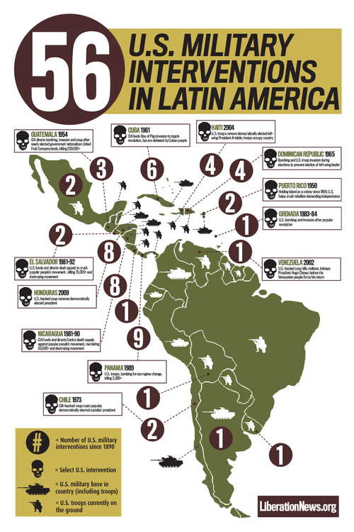 Imperialism In Latin America Map.56 Us Military Interventions In Latin America Caribbean Food For