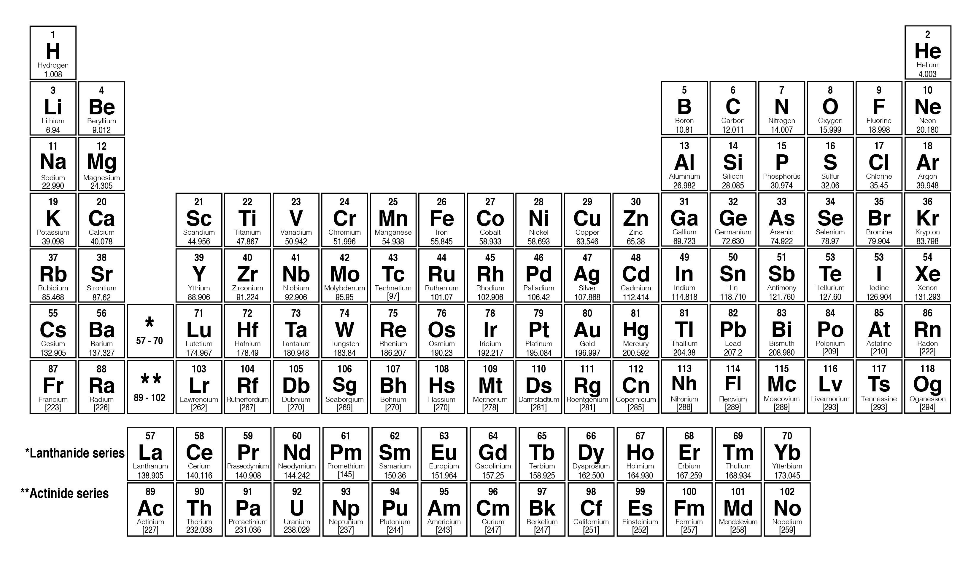 Unique Printable Periodic Table Xls Xlsformat