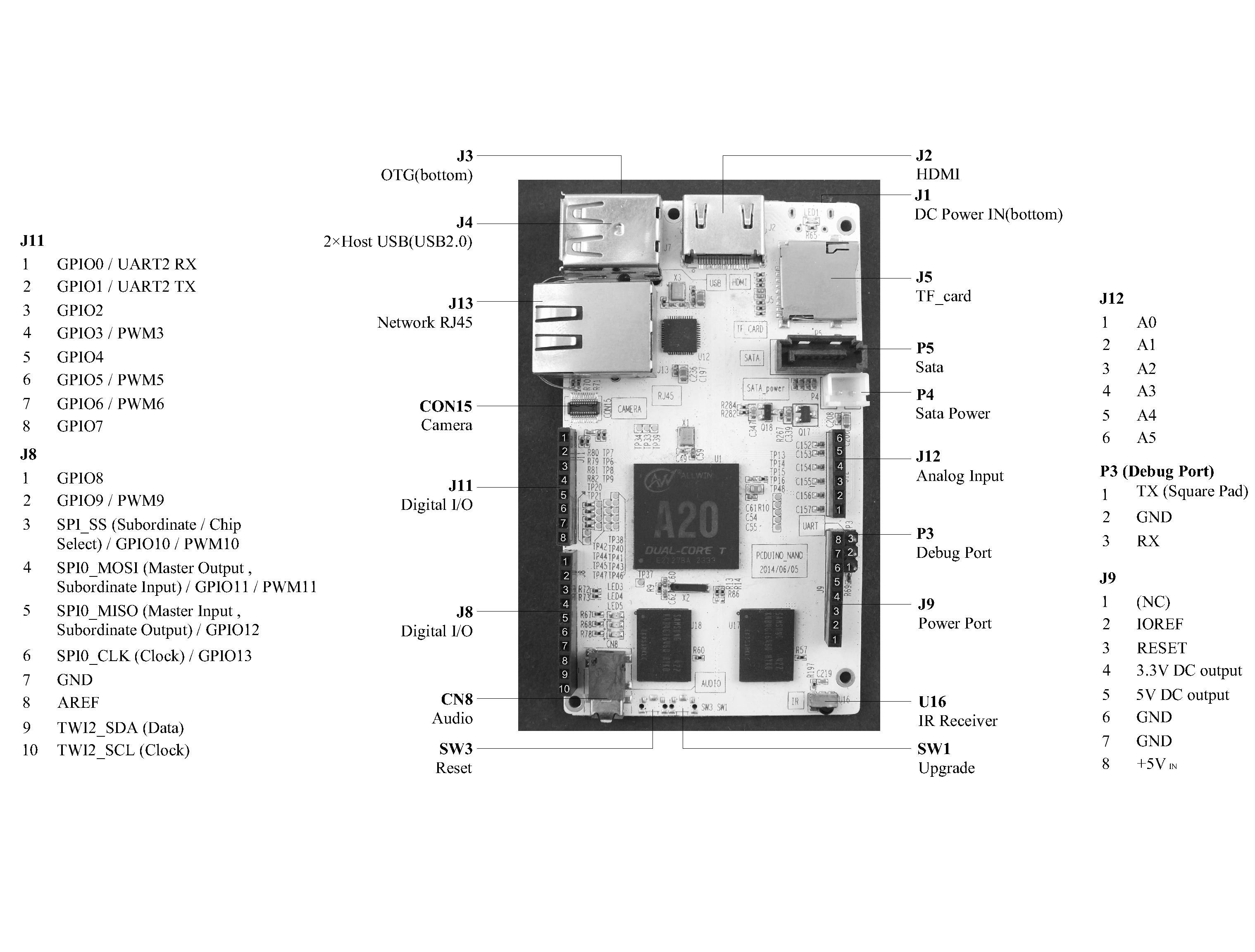 Pin by Digital Mass on ARM NAS Header, Learning, Linux