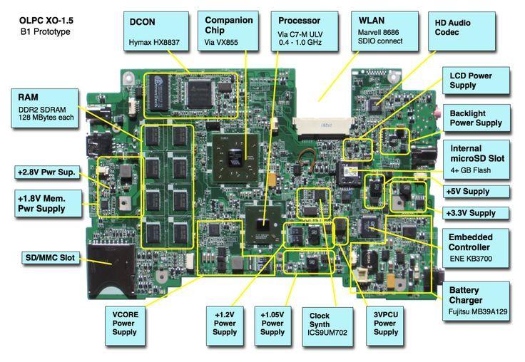 Laptop Notebook Motherboard Circuit Diagram Today Pin Laptop Repair Computer Repair Services Circuit Diagram