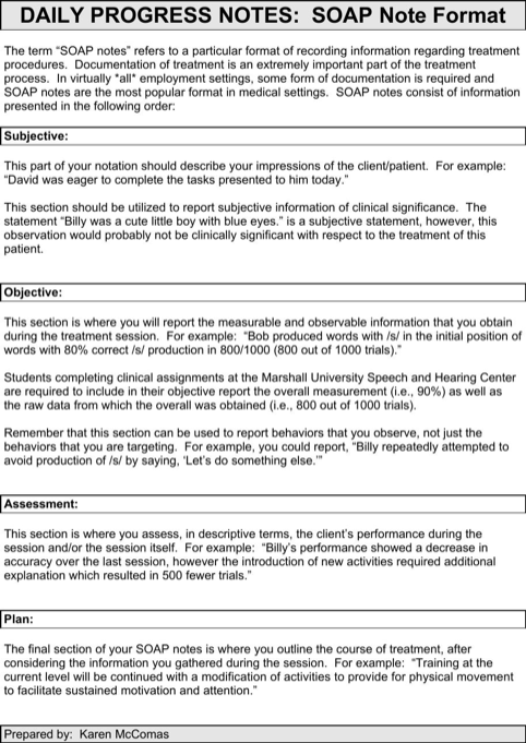 soap note format template templates forms pinterest soap note
