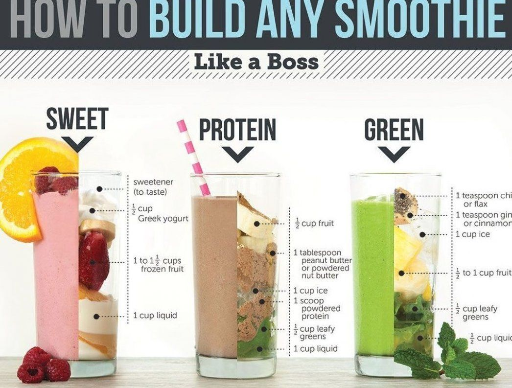 Build A Smoothie Like A Boss Following One Of The Three Smoothie Recipes Contained Wherein Choose Between Sweet Smoothie Recipes Oat Milk Organic Superfoods [ 793 x 1046 Pixel ]