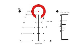 Primary Arms, LLC: Primary Arms 6X Scope with Patent Pending ACSS Reticle