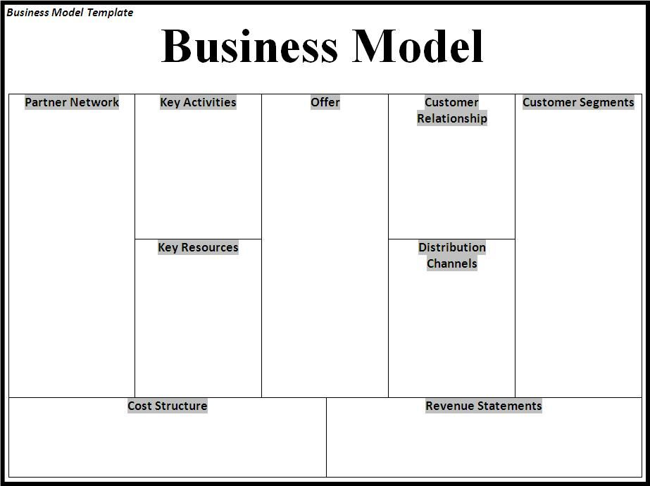 Business model template would be very helpful for you in making a - profile template word