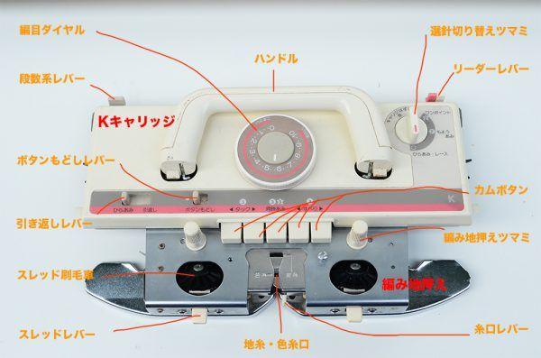 家庭用編み機の各部名称とセッティング詳しく解説 編み機
