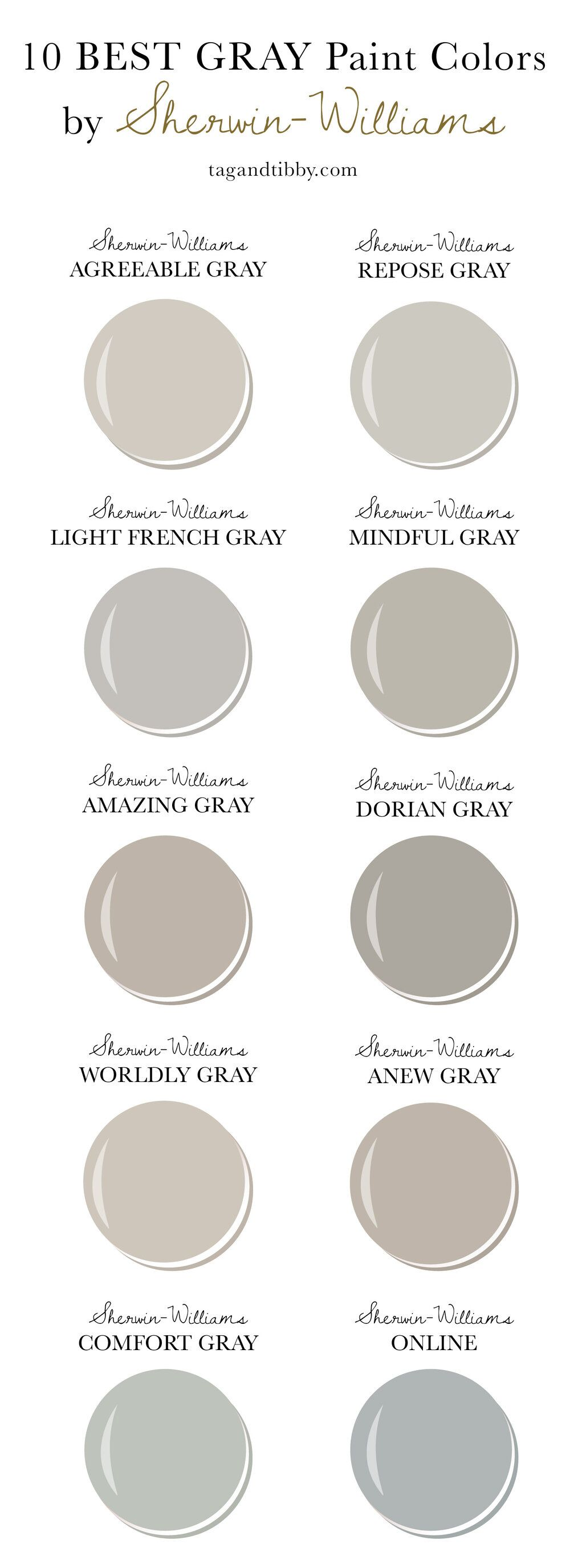10 Best Gray Paint Colors by Sherwin-Williams in 2020 ...