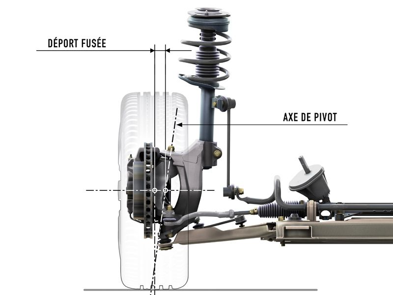 Amazing The Suspension Design Is Crucial In The Development Of Vehicle Behavior To  Optimize Vehicle Performance,