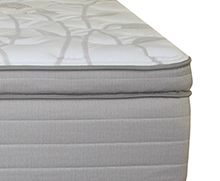 What S The Difference Between Firm Plush Pillow Top And Euro Top Mattresses Check Out Our Website To Find Out Mattress Pillow Top Mattress Euro Top Mattress
