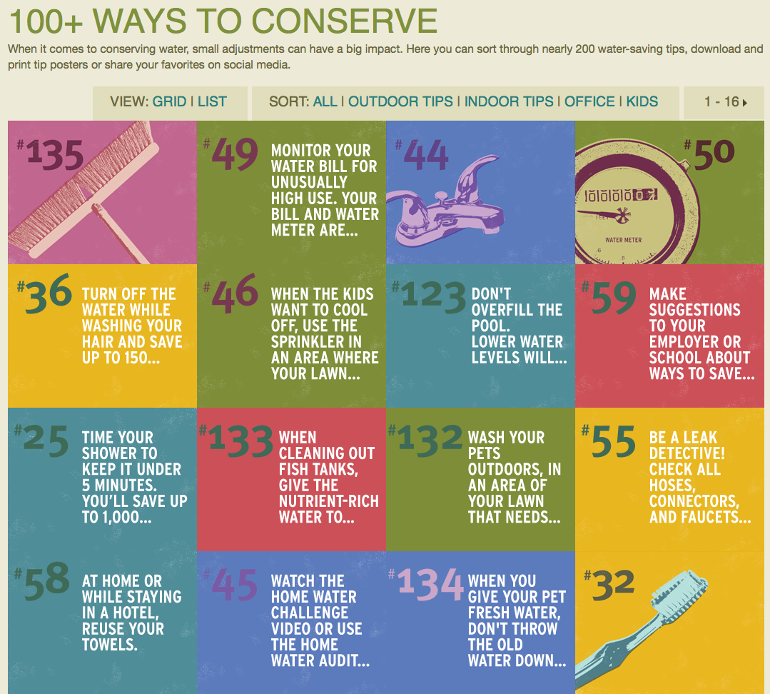 100 Ways To Conserve Water Use It Wisely Ways To Conserve Water Water Conservation Conservation