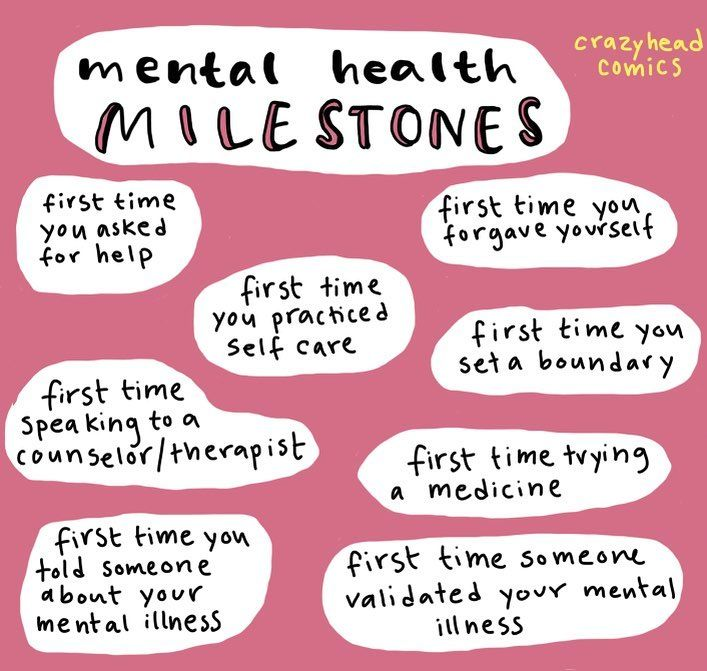 "️ ᴍᴀᴛɪʟᴅᴀ ️ on Instagram: ""these are some of my milestones in my mental health recovery ! have you reached some of these milestones ? do you have any milestones of…"""