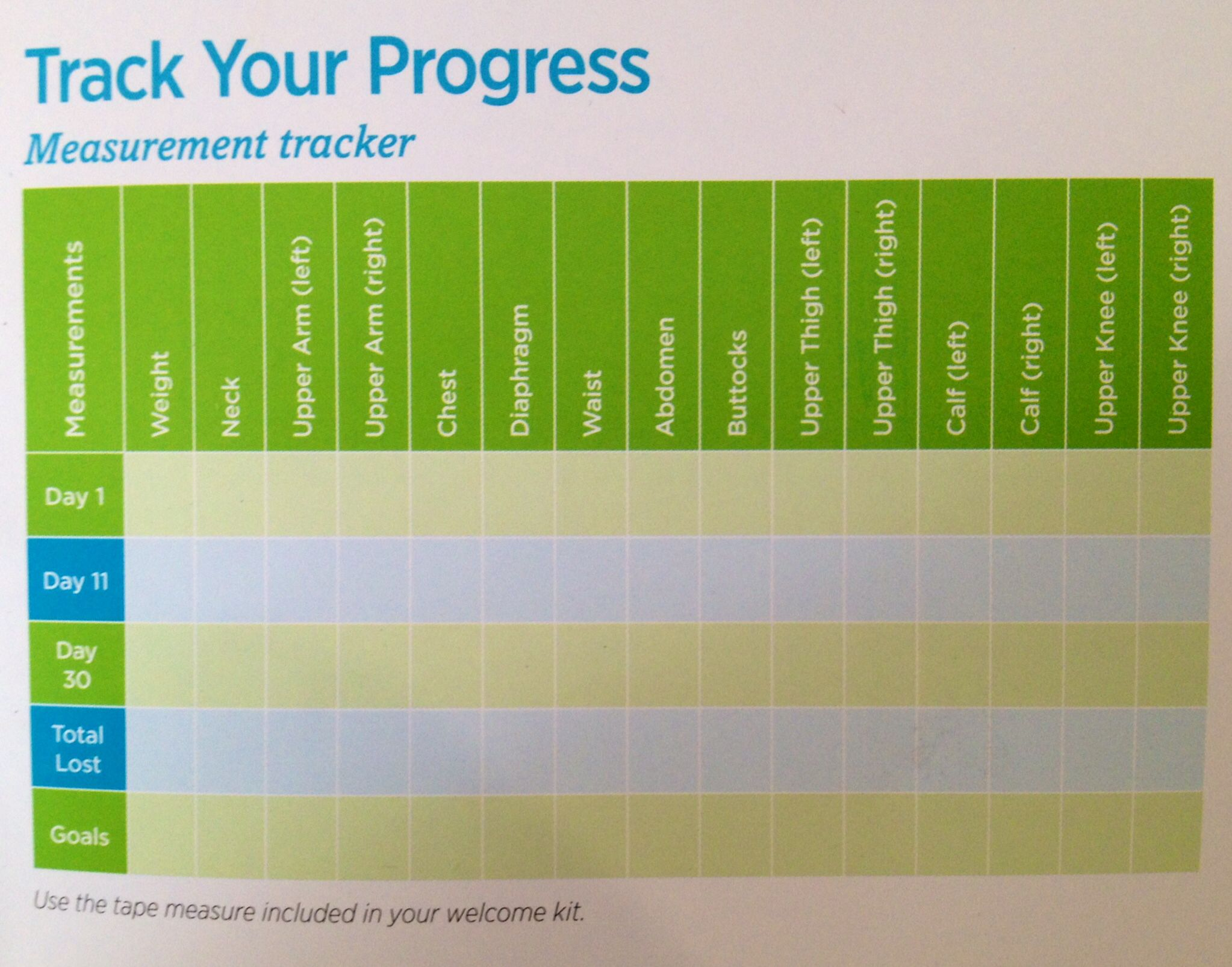 Track Your Progress Isagenix Helpful Hints Useful Tips Runway Trucks