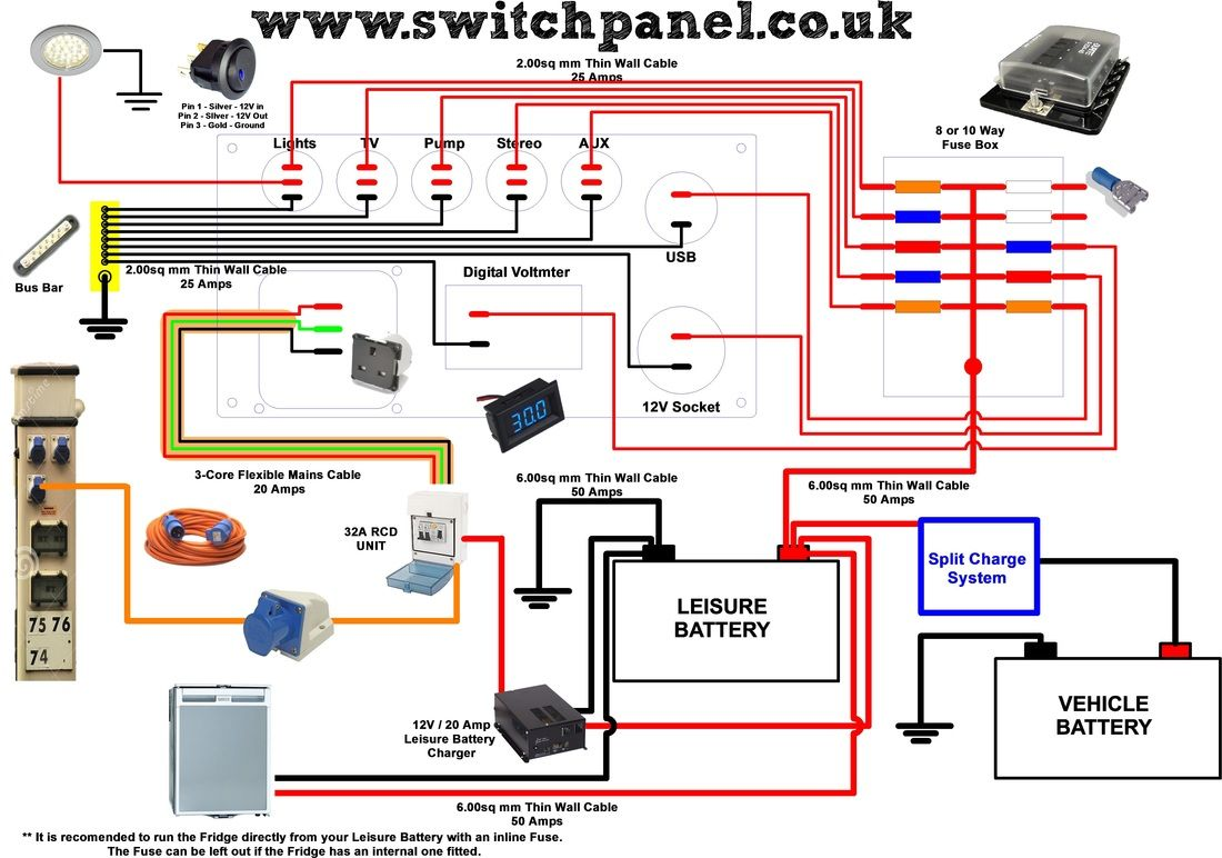 small resolution of picture electronics camper van conversion diy camper trailerspicture van conversion wiring van conversion transit