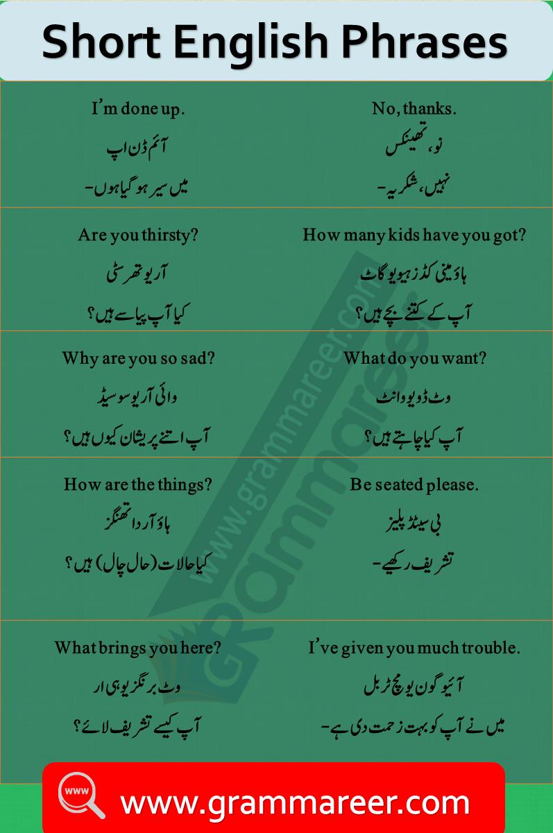 Spoken English Sentences With Urdu And Hindi English Vocabulary Words English Phrases Sentences English Sentences [ 1200 x 797 Pixel ]