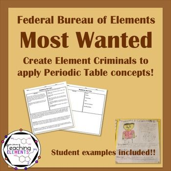 Apply general Periodic Table information and the physical - create a wanted poster free