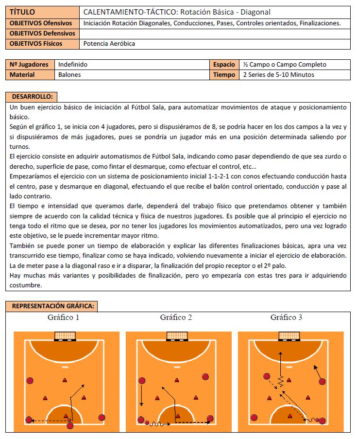 Rotación Básica Diagonal En Fútbol Sala Fútbol En Positivo Futbol Sala Fútbol Sesiones De Entrenamiento