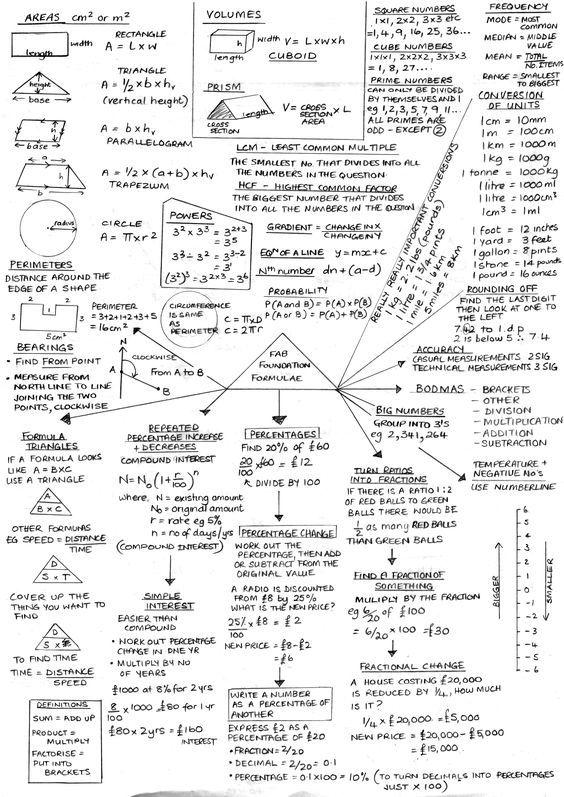 Gcse Maths Revision Resources Gcse Foundation Maths Gcse Maths