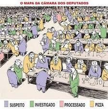 Deputados em portugal