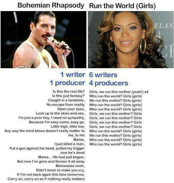Pin by hany on rock | Music memes, Freddie mercury, Queen band