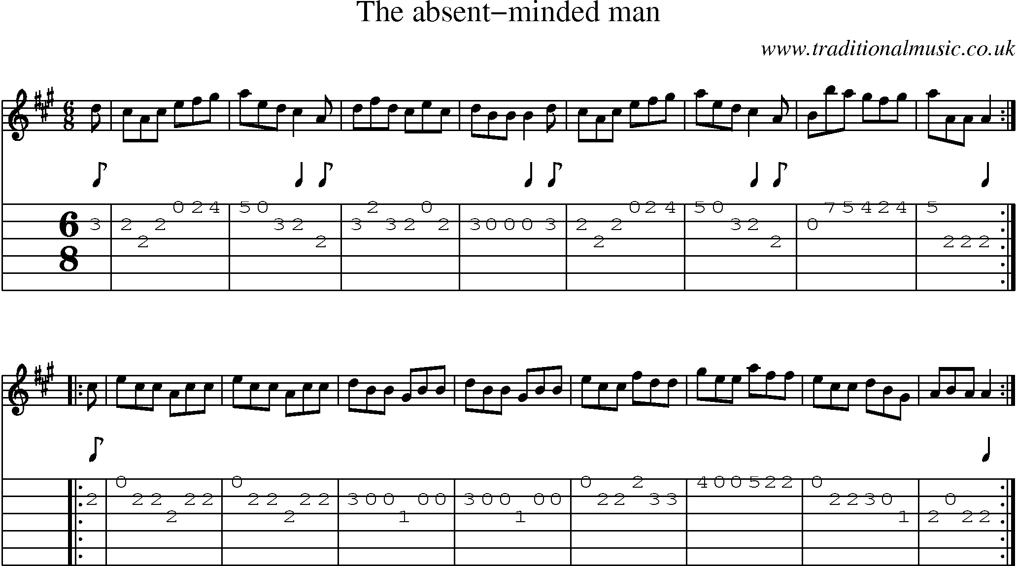 Guitar Tabs ....Irish Tune .....Absent Minded Man | Mandolin jams ...