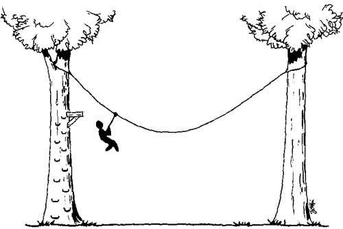 Line Drawing Zip : Zip line structure building construction diy