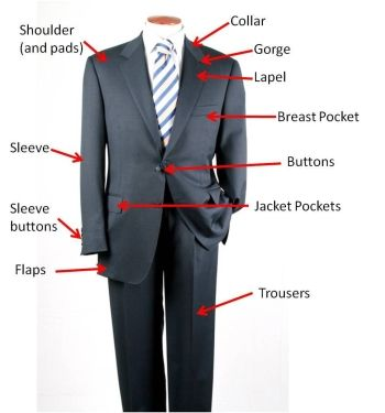 Parts Of A Suit Mens Fashion Pinterest As Suits And Dresses