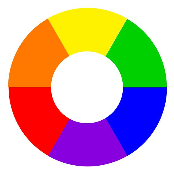 This Is A Simple Colour Wheel Showing Primary And Secondary Colours