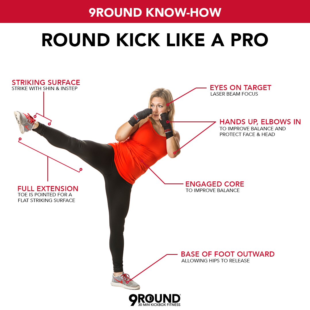 The Round Kick Is One Of Our Favorites Follow These Tips To Improve On Yours Next Time You Re Doing Your 9round W Kickboxing Workout Kickboxing Boxing Workout