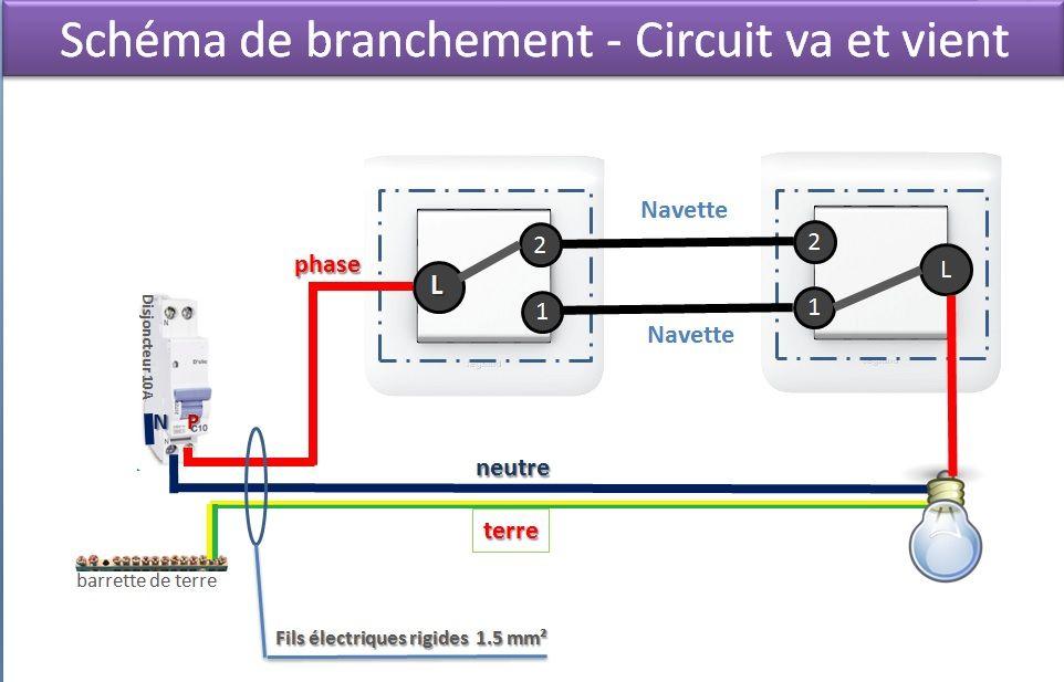 schema de cablage circuits spécialisé pour une cuisinière à