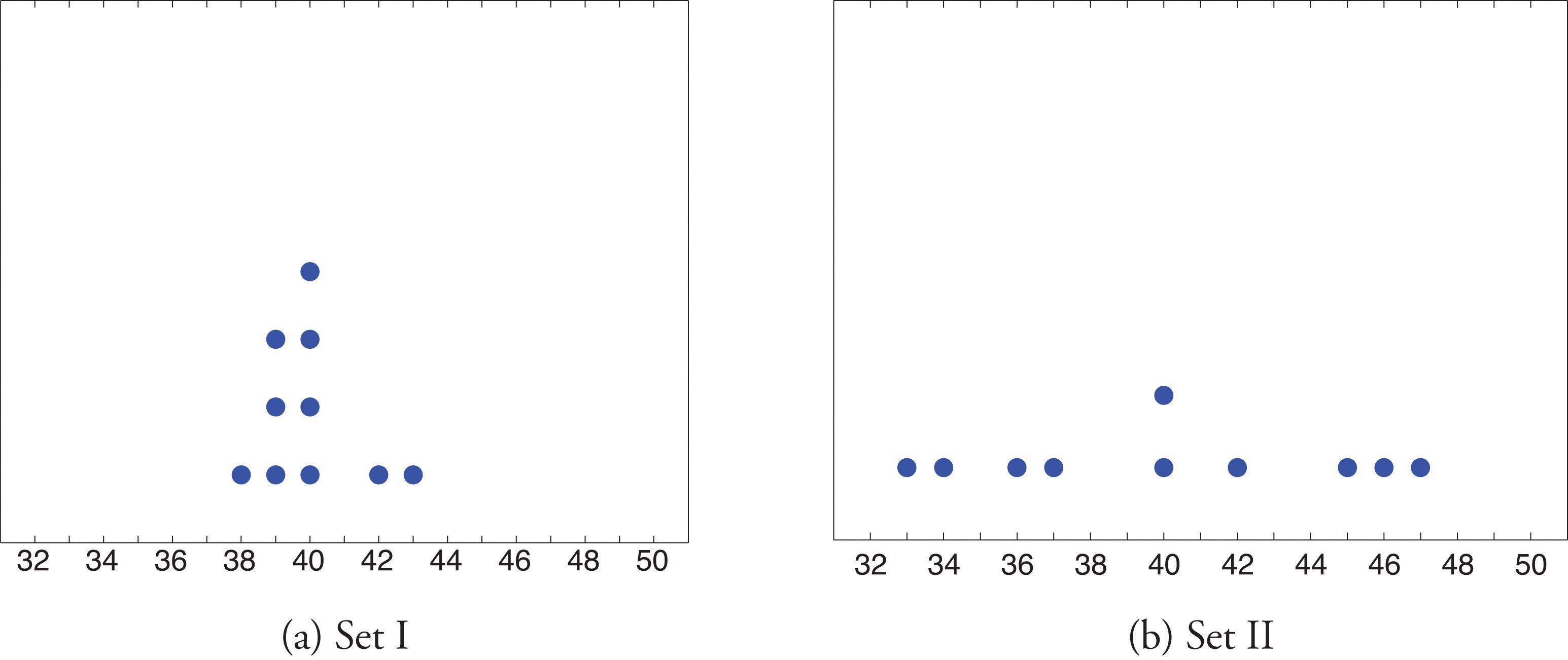 Data Analysis Interactive Notebook Interactive Math Journals