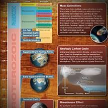 Poster: Earth Evolution - The Intersection of Geology and Biology | HMMI's BioInteractive