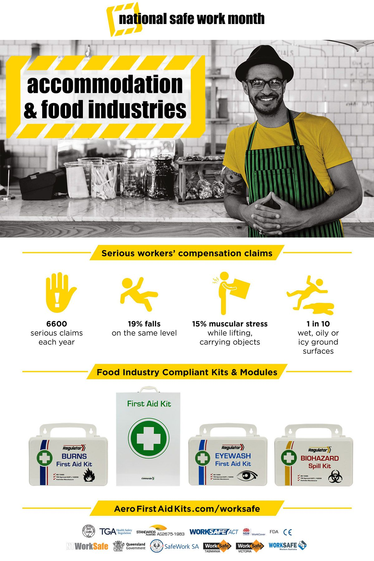 Accommodation Amp Food Services First Aid Kits