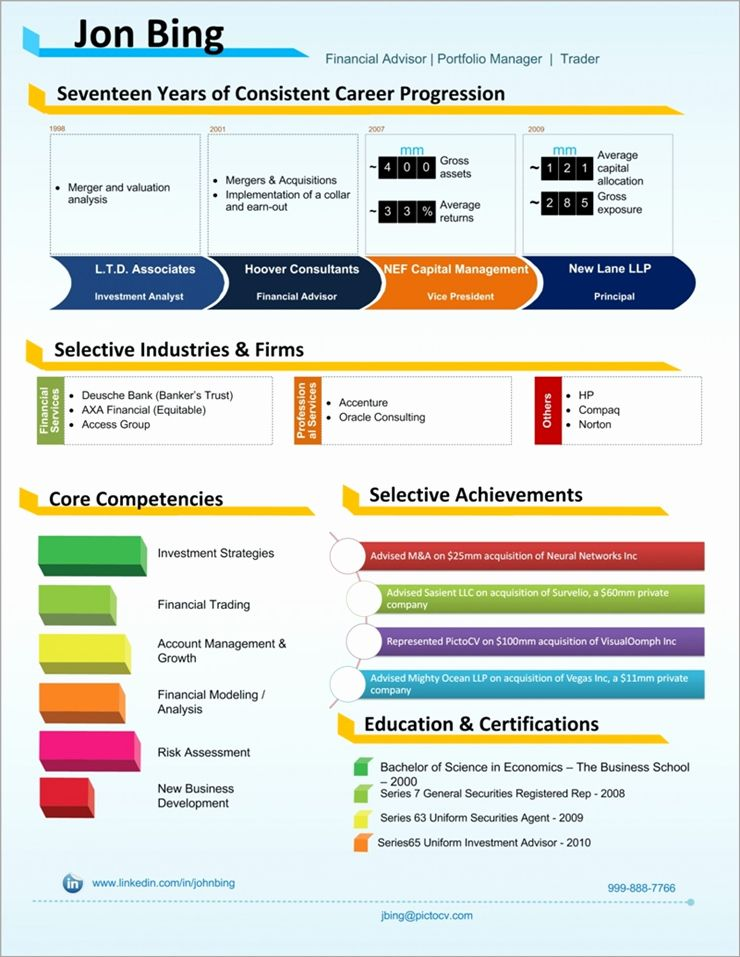 Visual Resume Template Free Fresh top 10 Visual Resume