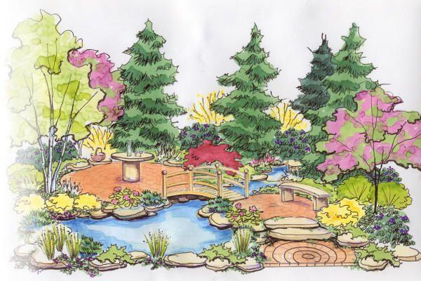 Pin By Kathy Kacick On Gardens Landscape Design Drawings Landscape Design Garden Art Diy