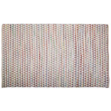 Skylar Floor Rug 160x230cm Freedom Furniture And