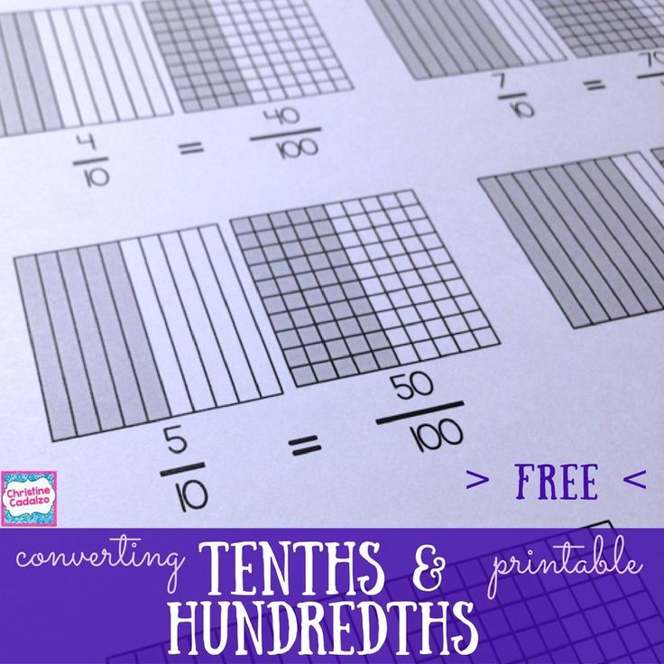 Free Printable Converting Tenths And Hundredths Converting