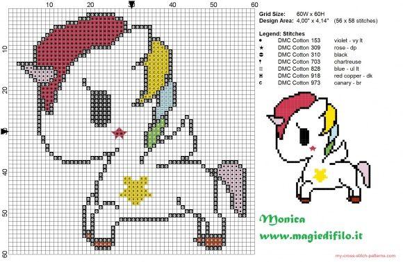 Resultado de imagen para punto cruz unicornio | Patrones | Pinterest ...
