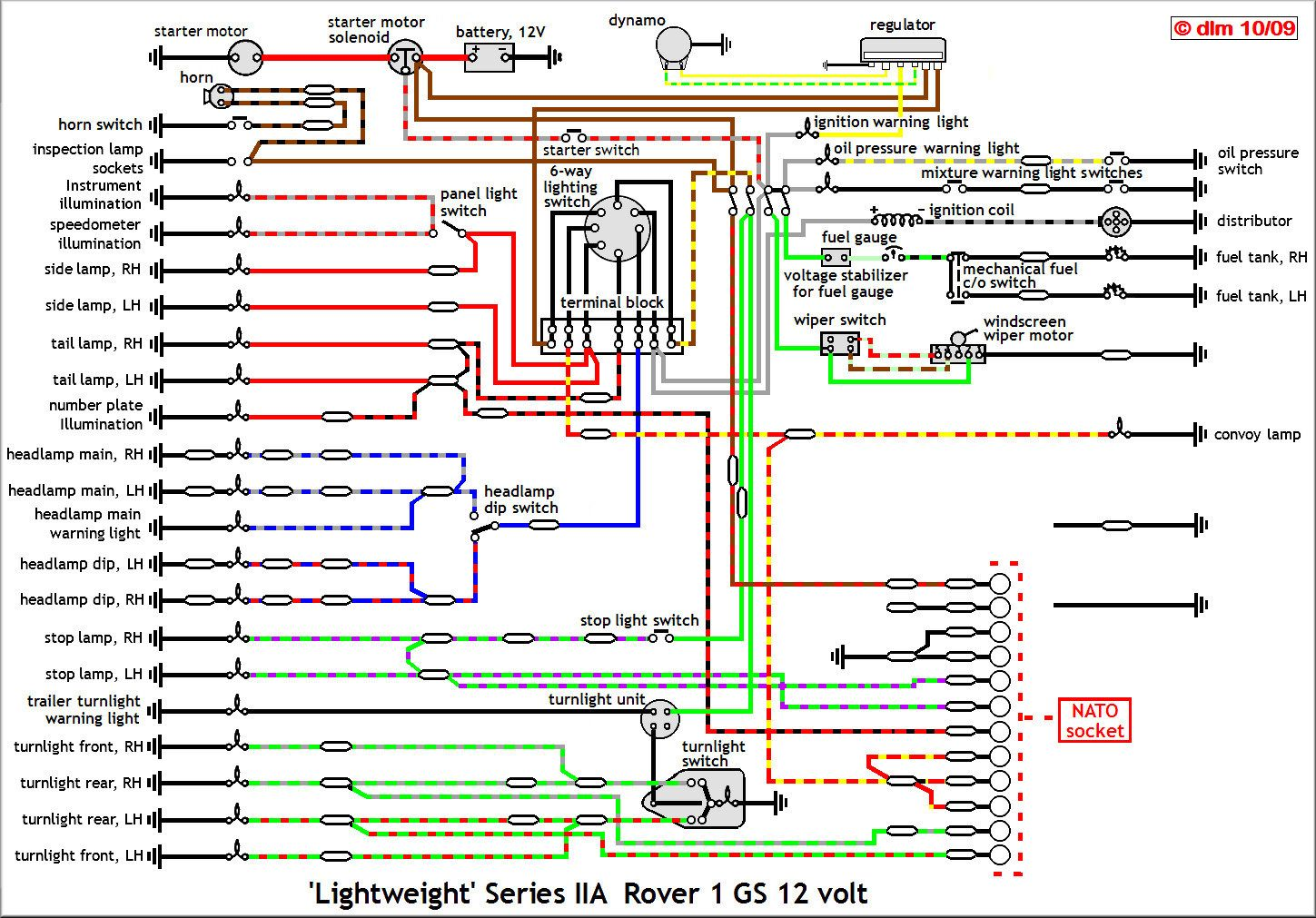 Land Rover Wiring Diagram Land Rover Land Rover Series Land Rover Series 3