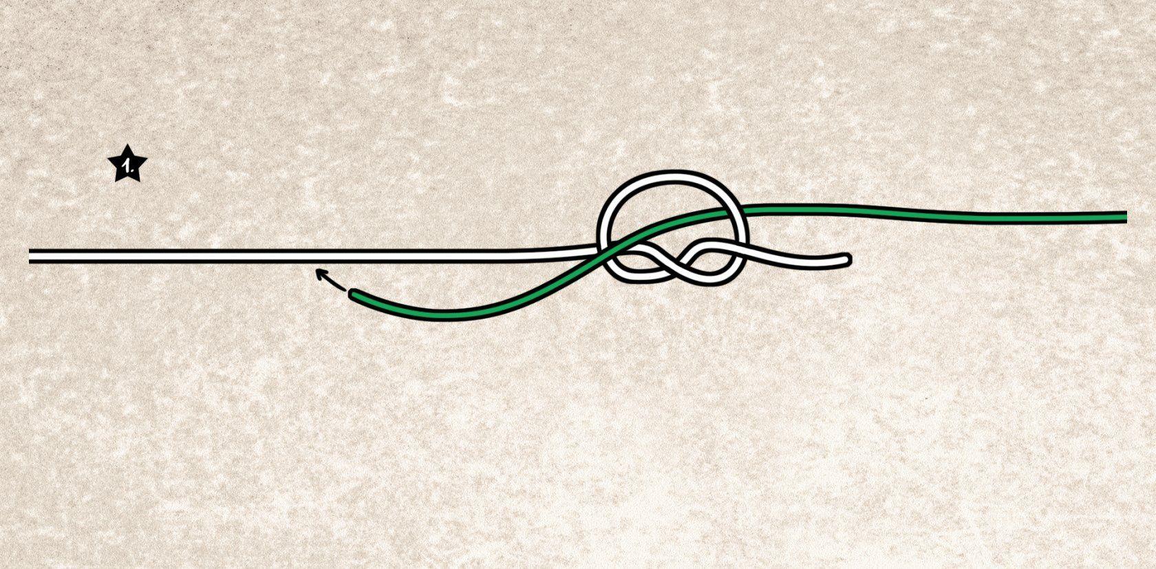 Clinch Schlagschnurknoten Angelknoten Knoten Und Uberhandknoten