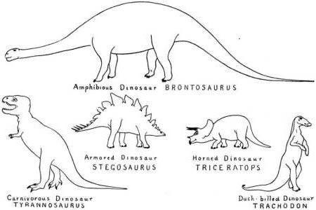 knabstrupper hengst dinosaur coloring pages | Dinosaur Coloring Pages - Different Types | Babies ...