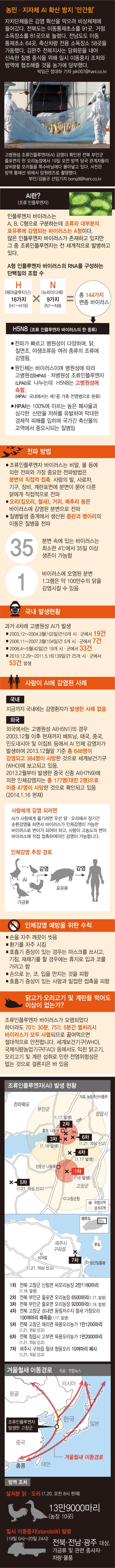 [인포그래픽] AI란? : 사회 : 인포그래픽 : 뉴스 : 한겨레