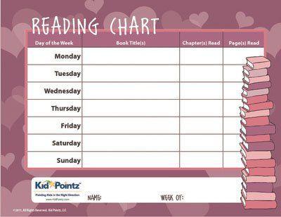 Child Reading Charts Print At Home  Kid Pointz  Chore Chart