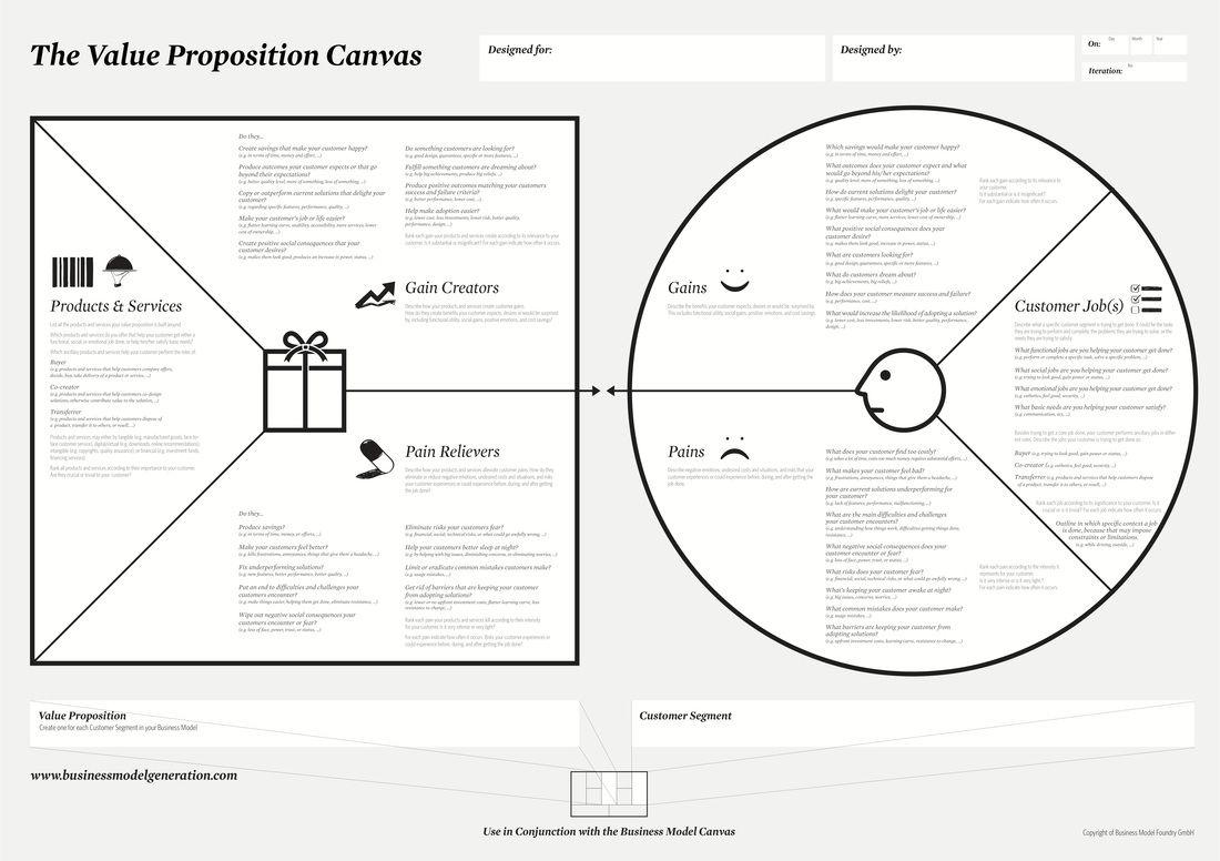 4273397origg 1100776 qualitative research data viz euler diagram pronofoot35fo Image collections