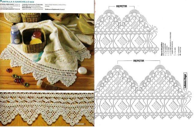 Il blog di vera maglia uncinetto bordo per asciugamani for Bordi uncinetto per asciugamani
