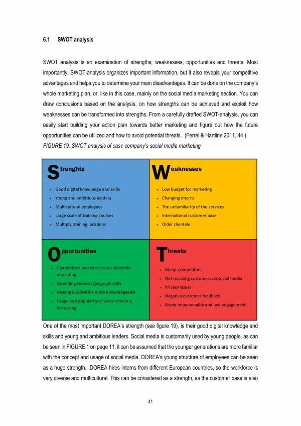 Swot Analysis Worksheet Swot Analysis Massage Business